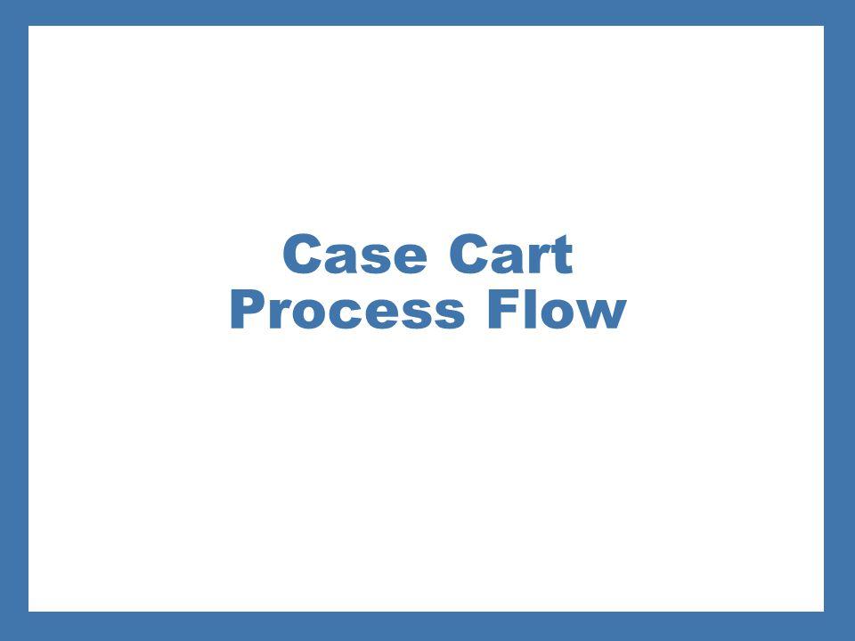 Case Cart Process Flow
