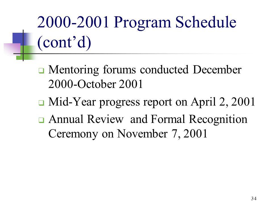 2000-2001 Program Schedule (cont'd)