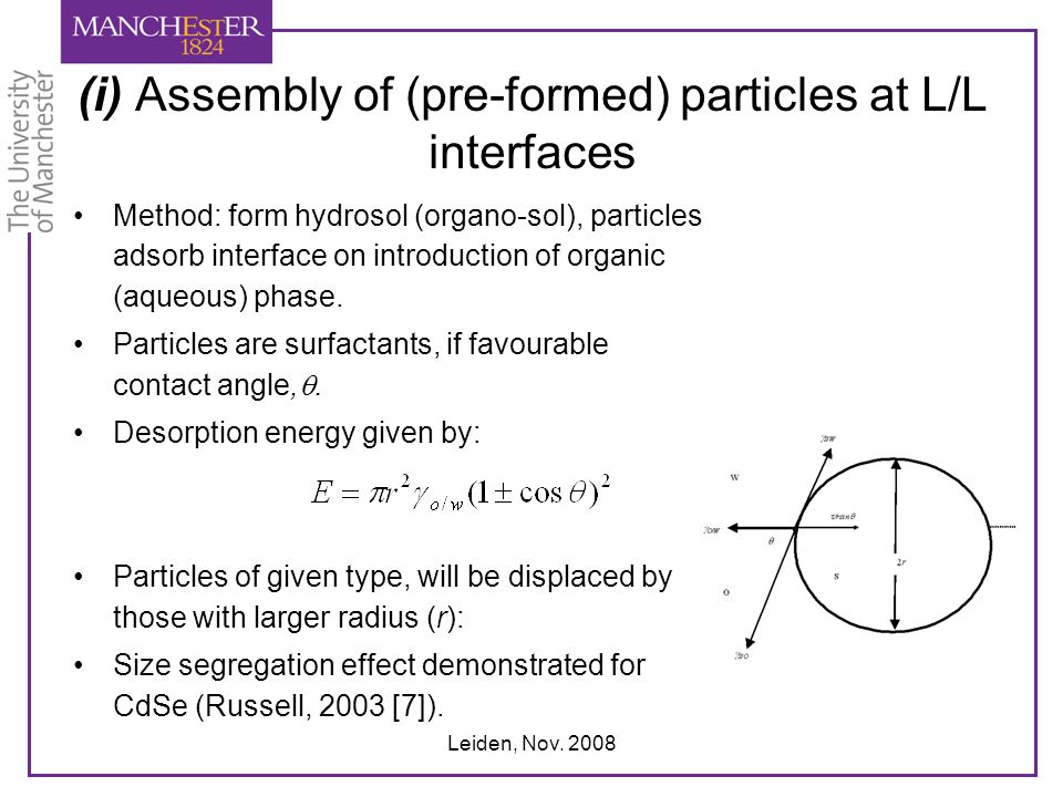 (i) Assembly of (pre-formed) particles at L/L interfaces