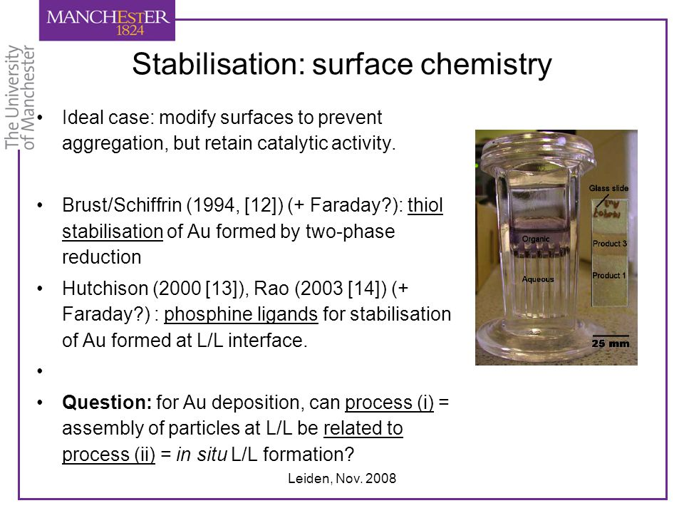 Stabilisation: surface chemistry