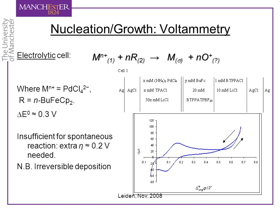Nucleation/Growth: Voltammetry
