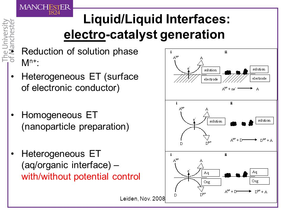 Liquid/Liquid Interfaces: electro-catalyst generation