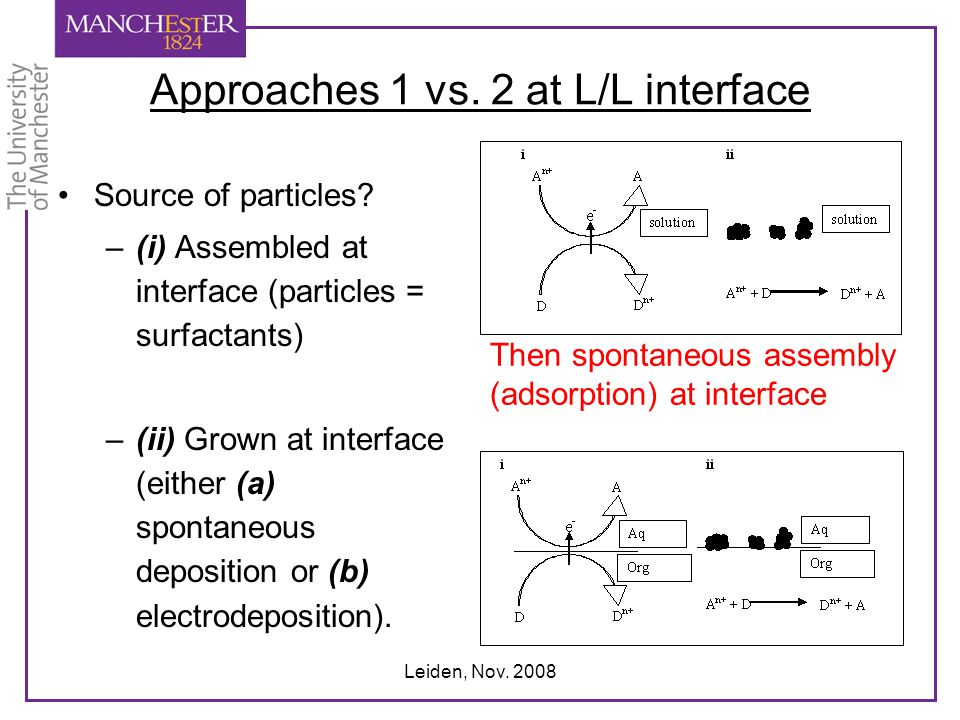 Approaches 1 vs. 2 at L/L interface