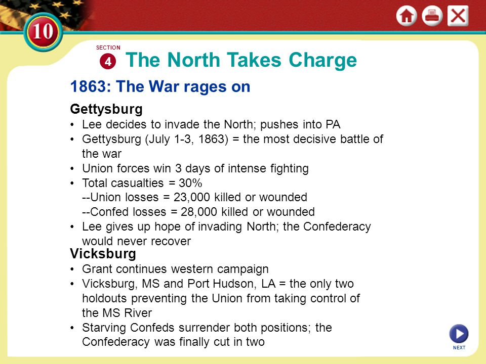 The North Takes Charge 1863: The War rages on Gettysburg Vicksburg 4