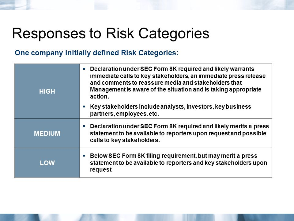 Responses to Risk Categories
