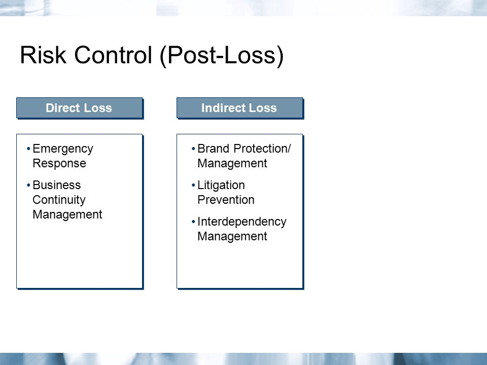 Risk Control (Post-Loss)
