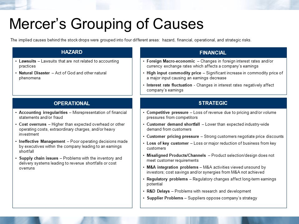 Mercer's Grouping of Causes