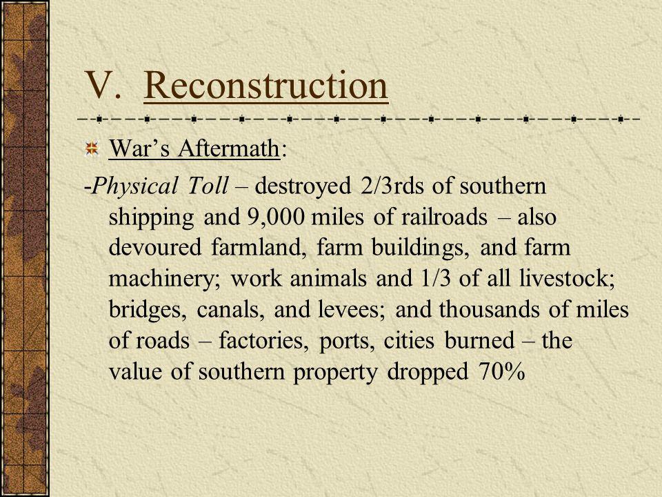 V. Reconstruction War's Aftermath: