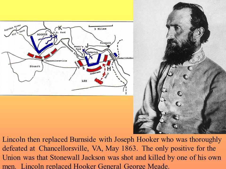 Lincoln then replaced Burnside with Joseph Hooker who was thoroughly defeated at Chancellorsville, VA, May 1863.