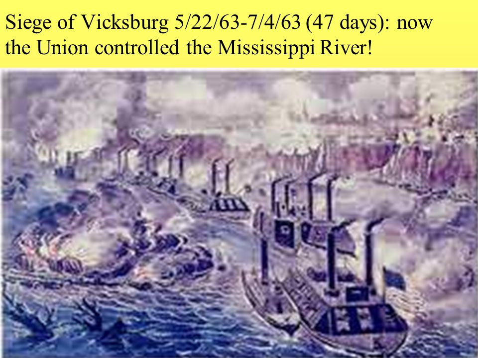 Siege of Vicksburg 5/22/63-7/4/63 (47 days): now the Union controlled the Mississippi River!