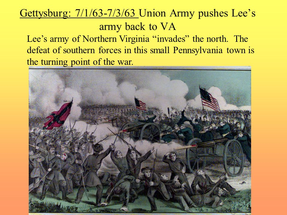 Gettysburg: 7/1/63-7/3/63 Union Army pushes Lee's army back to VA