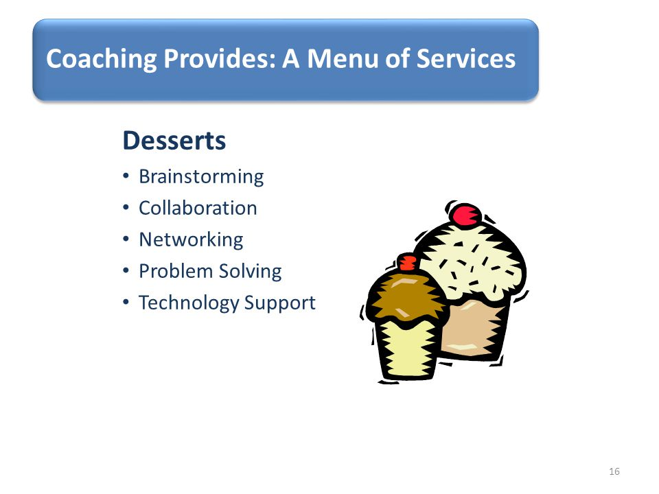 Desserts Brainstorming Collaboration Networking Problem Solving