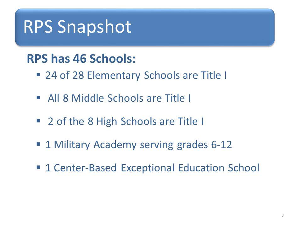 RPS Snapshot RPS has 46 Schools: