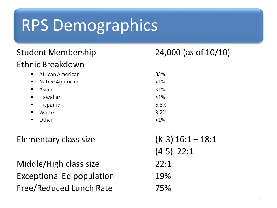 RPS Demographics Student Membership 24,000 (as of 10/10)