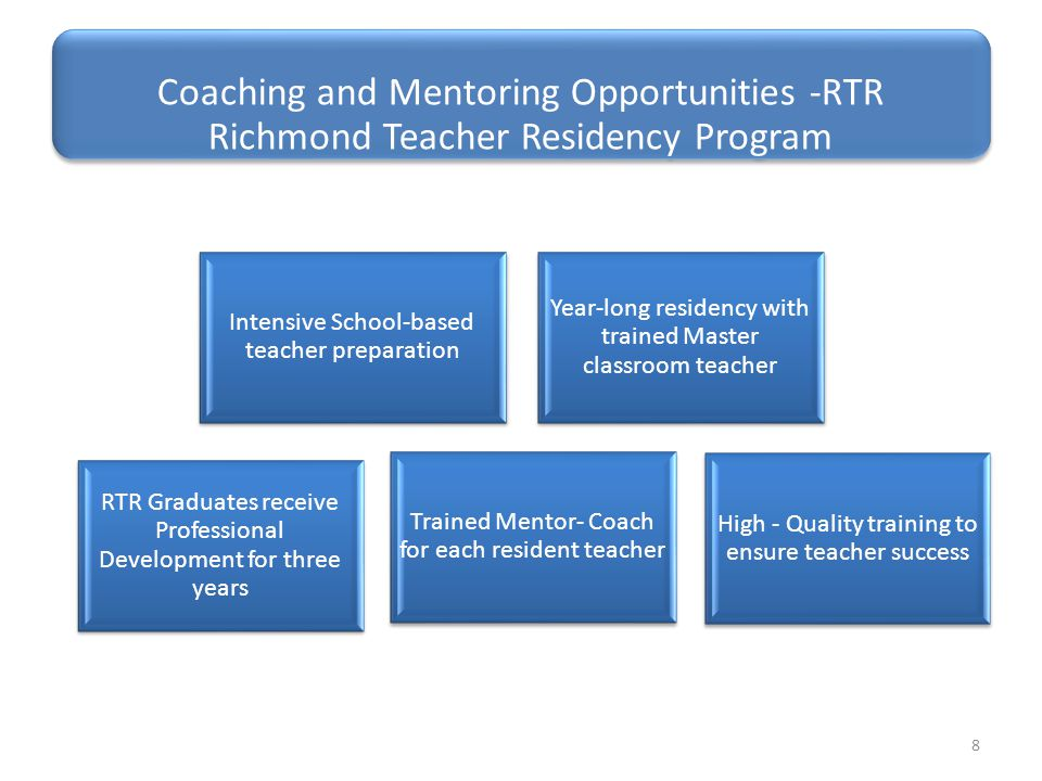 Coaching and Mentoring Opportunities -RTR Richmond Teacher Residency Program