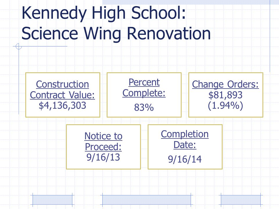 Kennedy High School: Science Wing Renovation