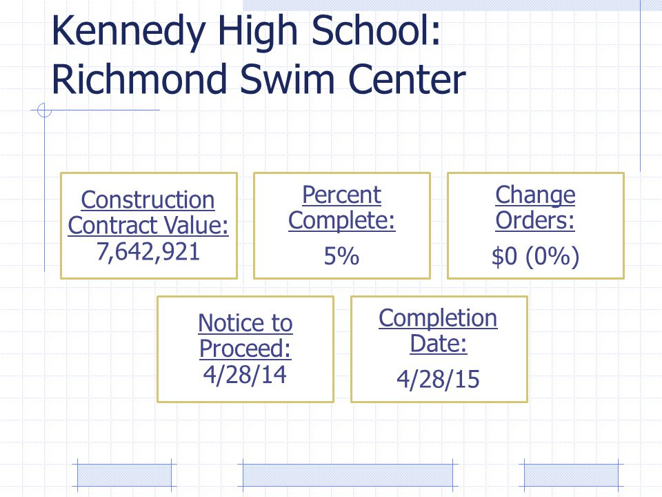 Kennedy High School: Richmond Swim Center