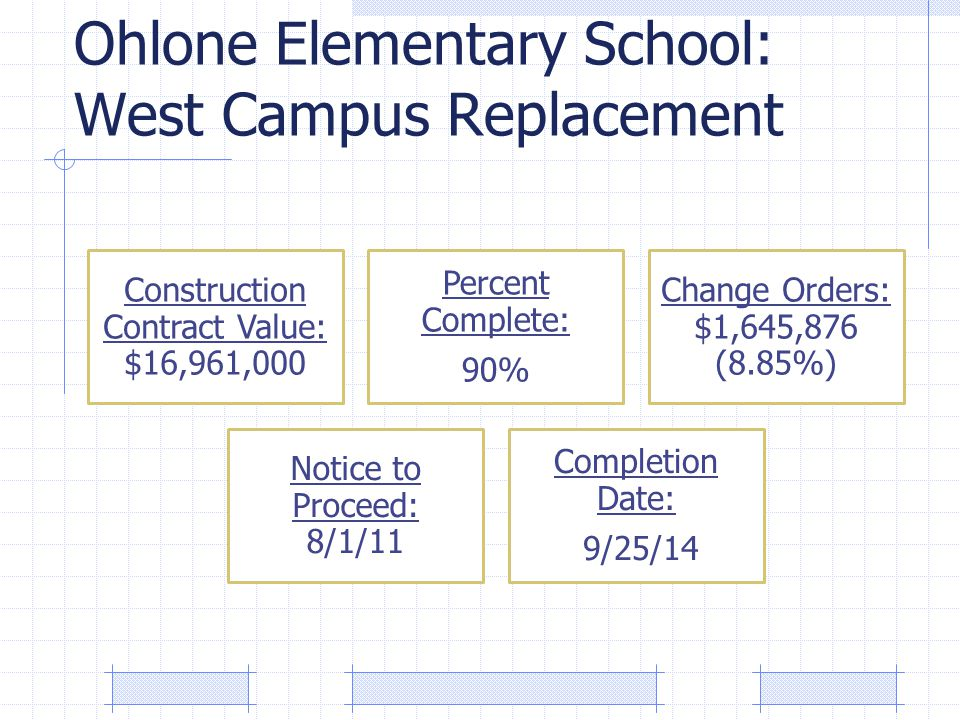 Ohlone Elementary School: West Campus Replacement