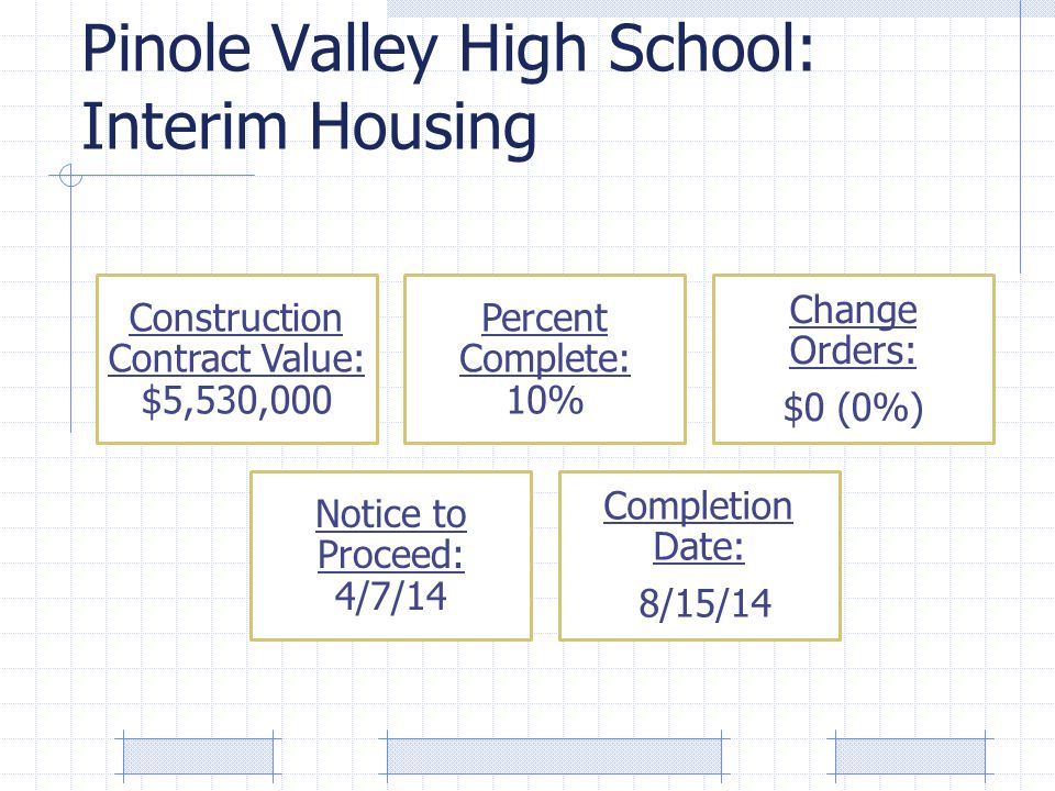 Pinole Valley High School: Interim Housing