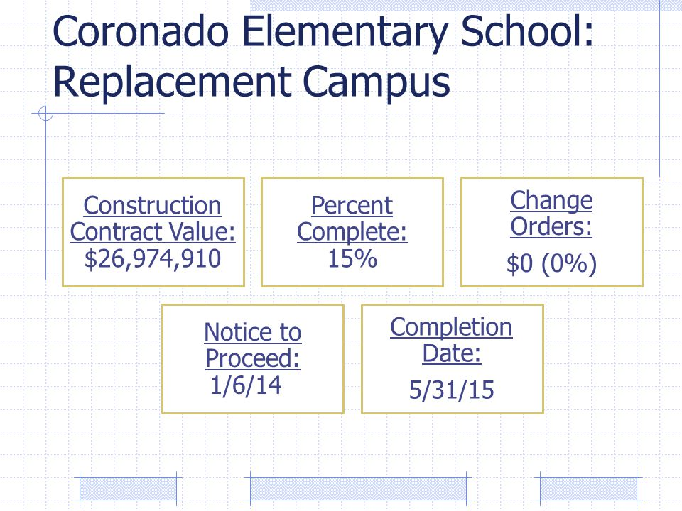 Coronado Elementary School: Replacement Campus