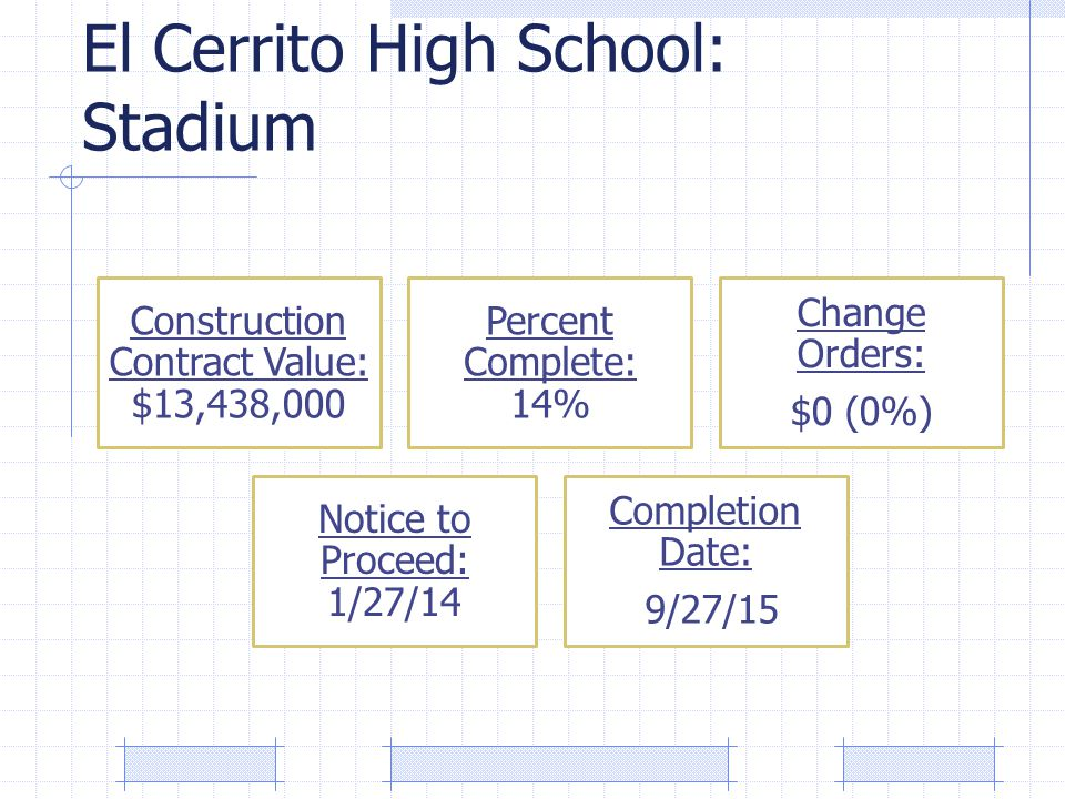 El Cerrito High School: Stadium