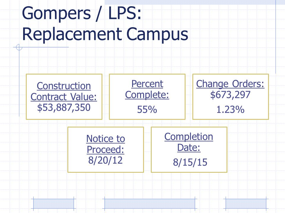 Gompers / LPS: Replacement Campus