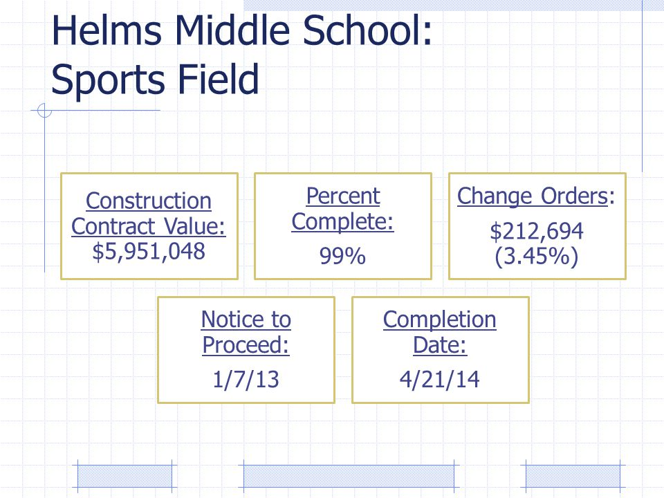 Helms Middle School: Sports Field