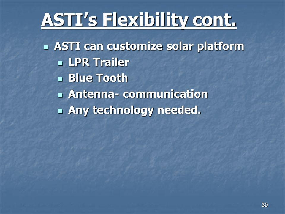 ASTI's Flexibility cont.