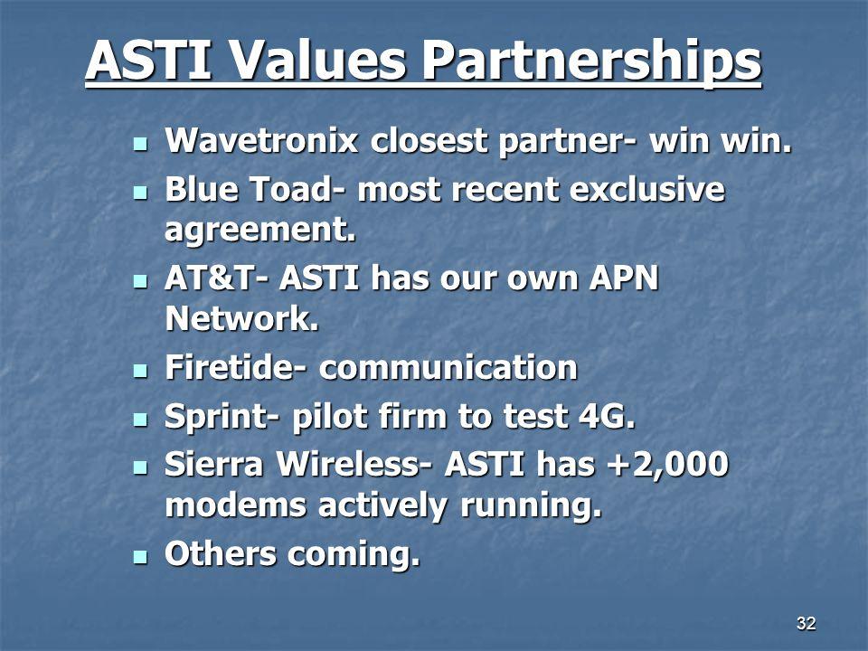 ASTI Values Partnerships