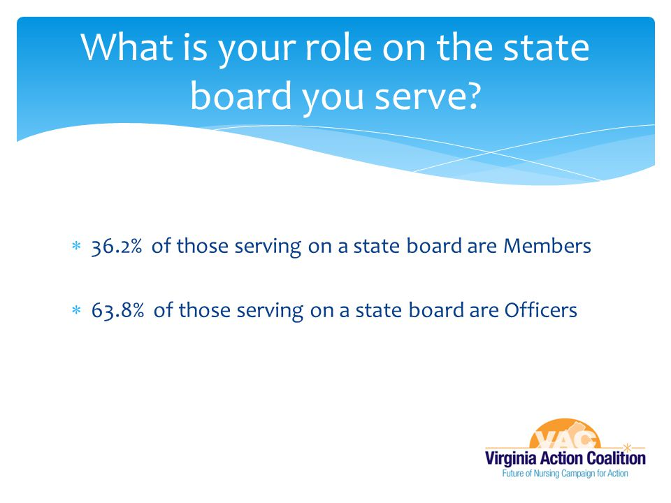 What is your role on the state board you serve