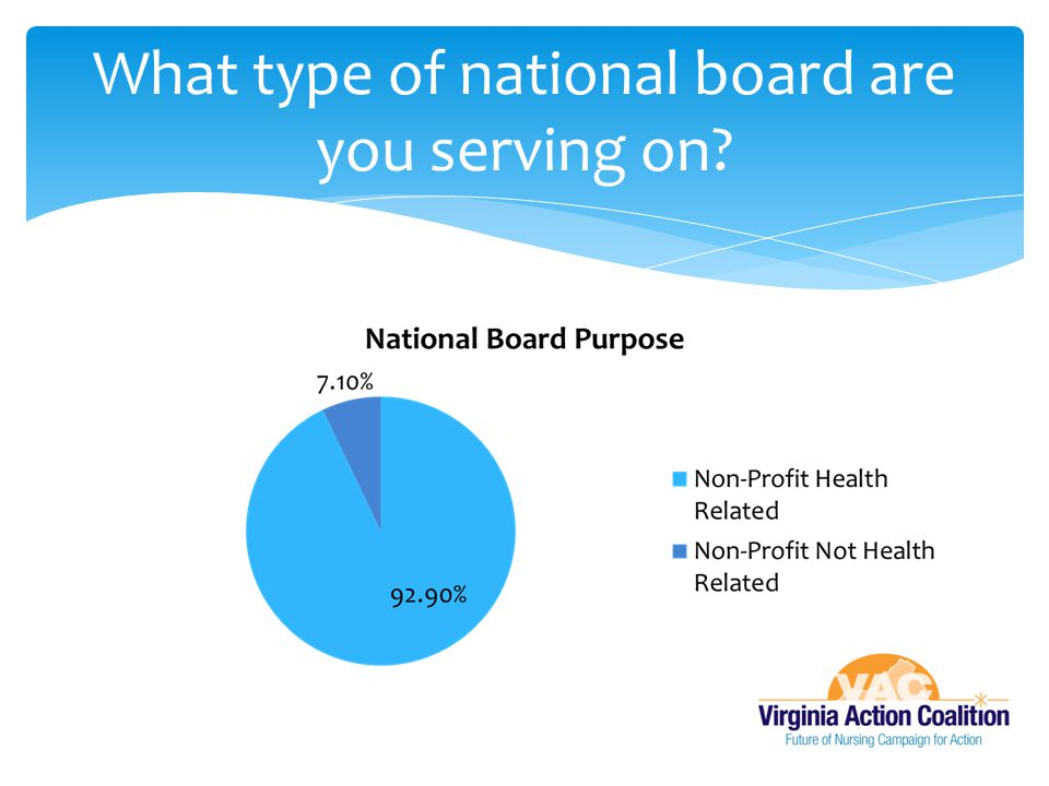 What type of national board are you serving on