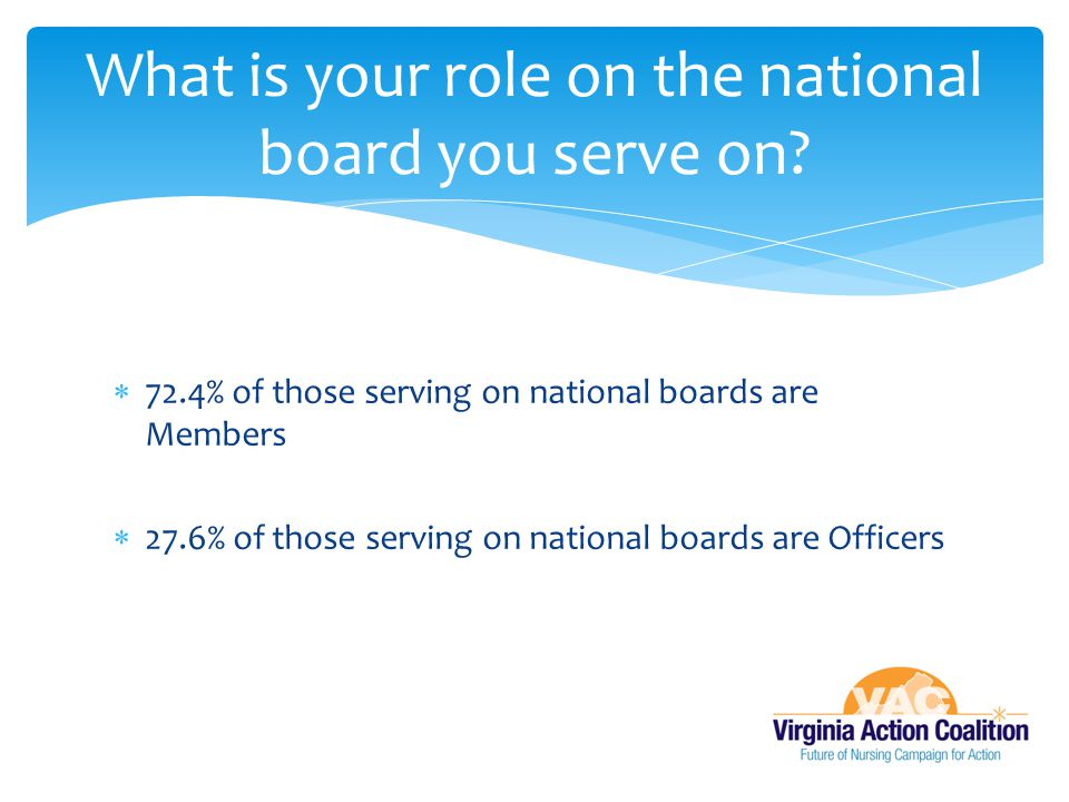 What is your role on the national board you serve on