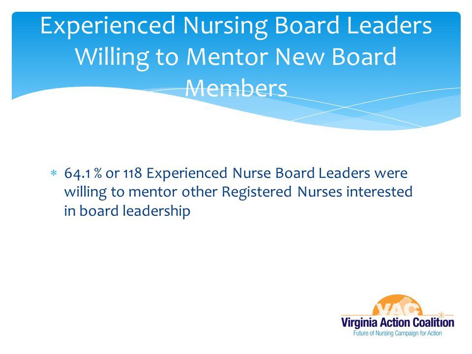 Experienced Nursing Board Leaders Willing to Mentor New Board Members
