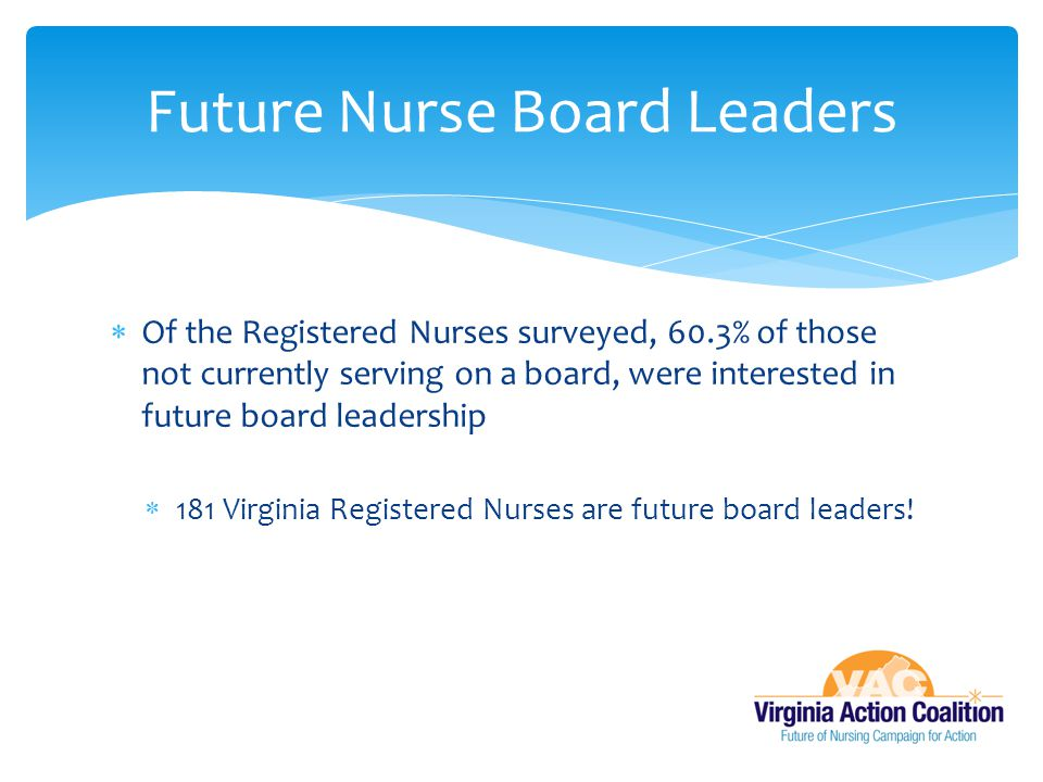 Future Nurse Board Leaders