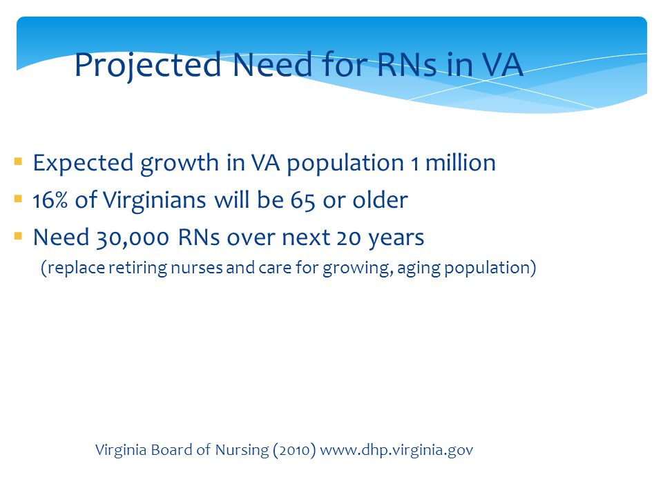 Projected Need for RNs in VA