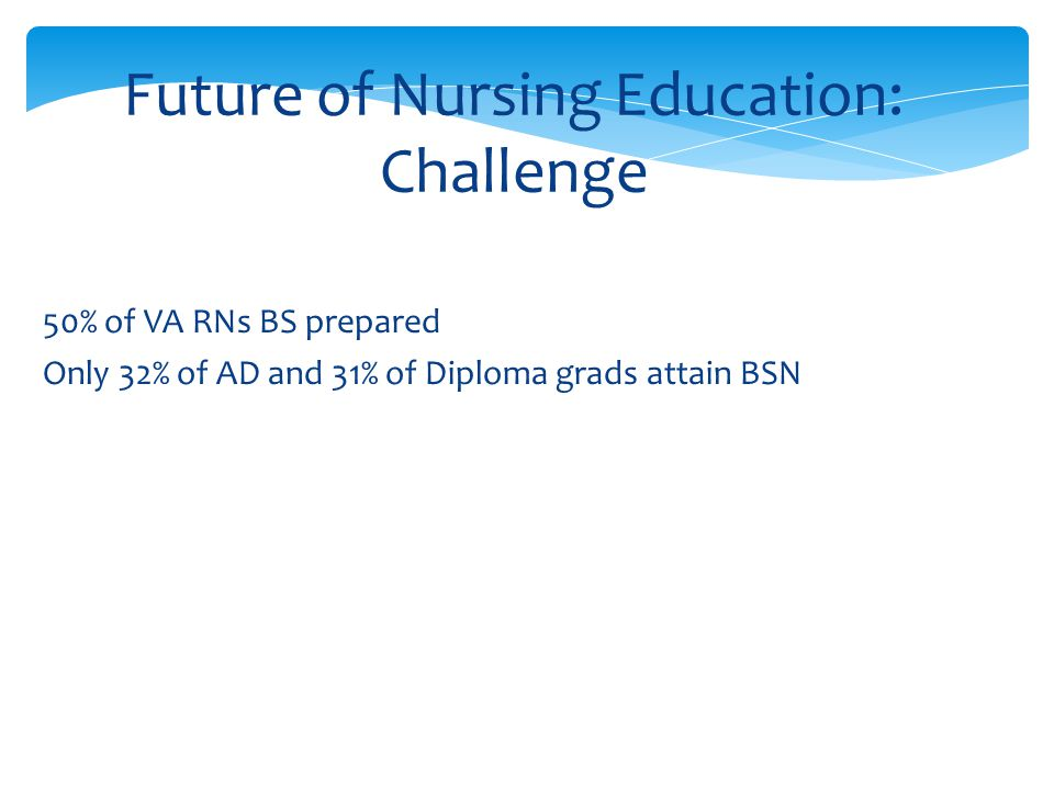 Future of Nursing Education: Challenge