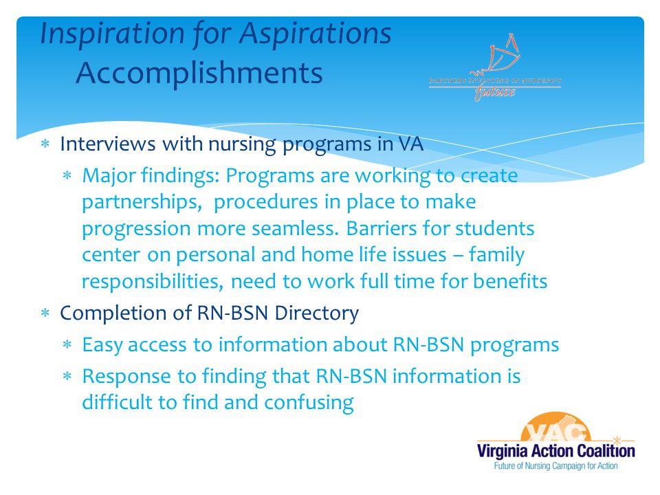 Inspiration for Aspirations Accomplishments