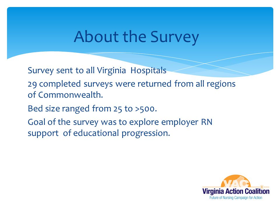 About the Survey Survey sent to all Virginia Hospitals