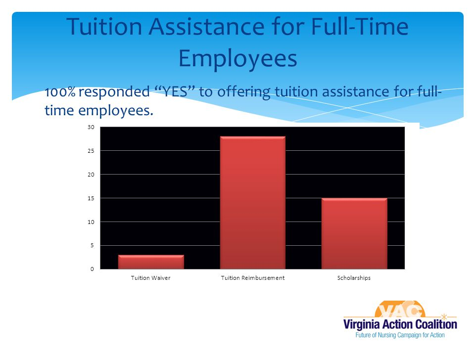 Tuition Assistance for Full-Time Employees