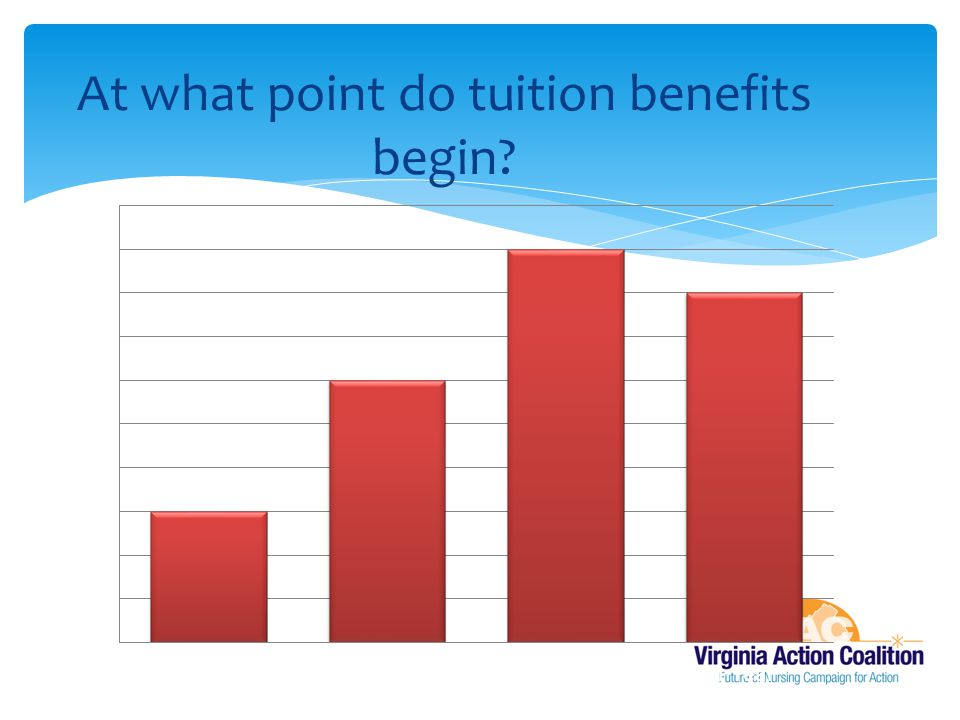 At what point do tuition benefits begin