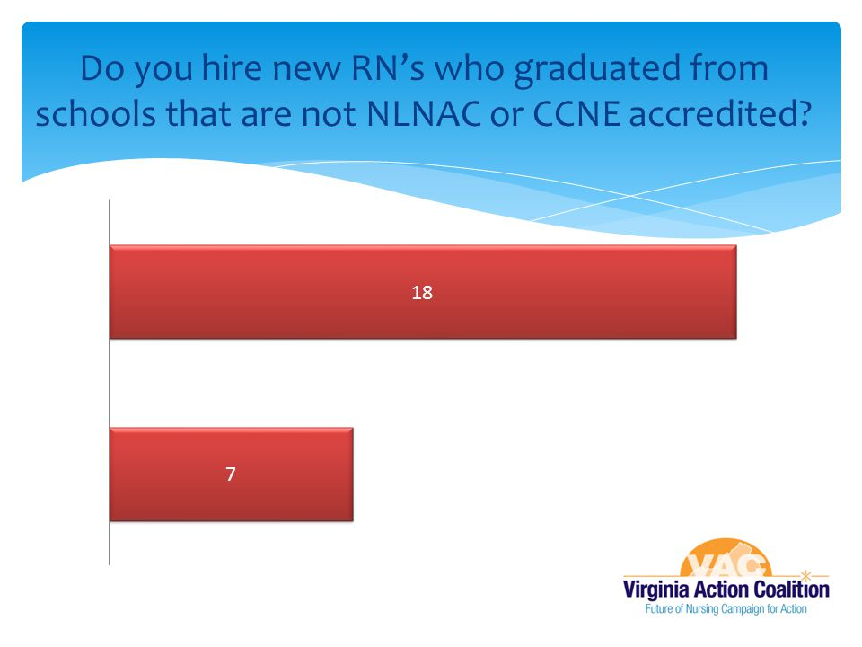 Do you hire new RN's who graduated from schools that are not NLNAC or CCNE accredited