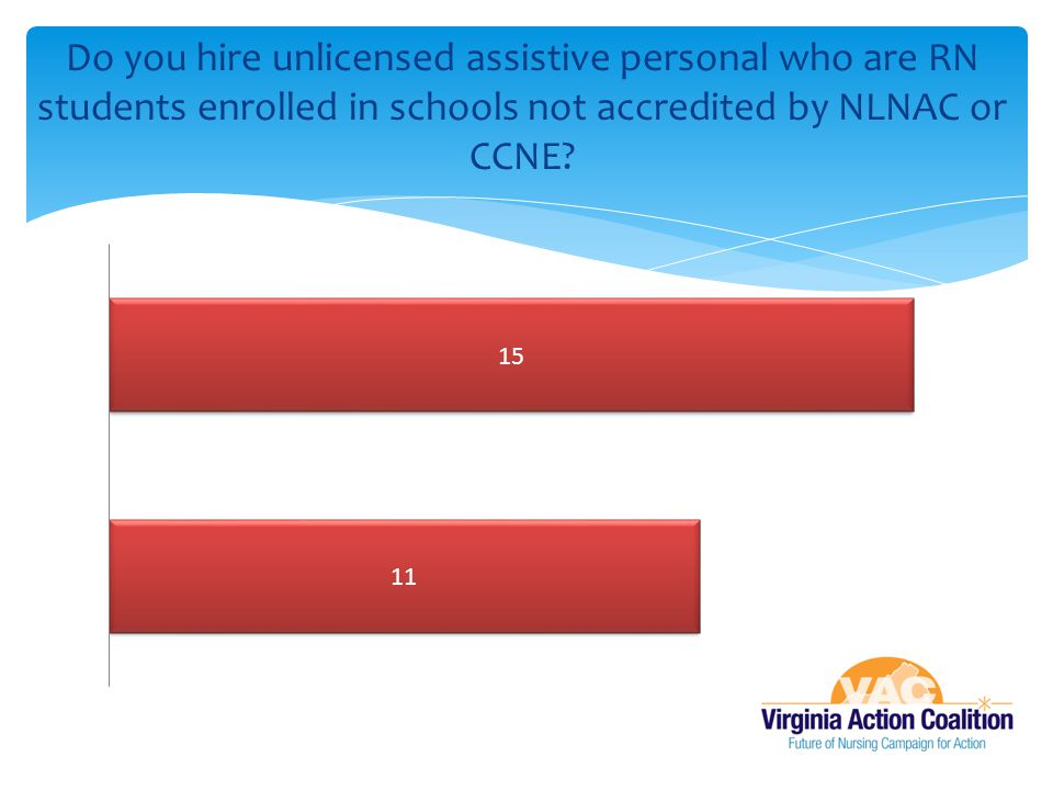 Do you hire unlicensed assistive personal who are RN students enrolled in schools not accredited by NLNAC or CCNE