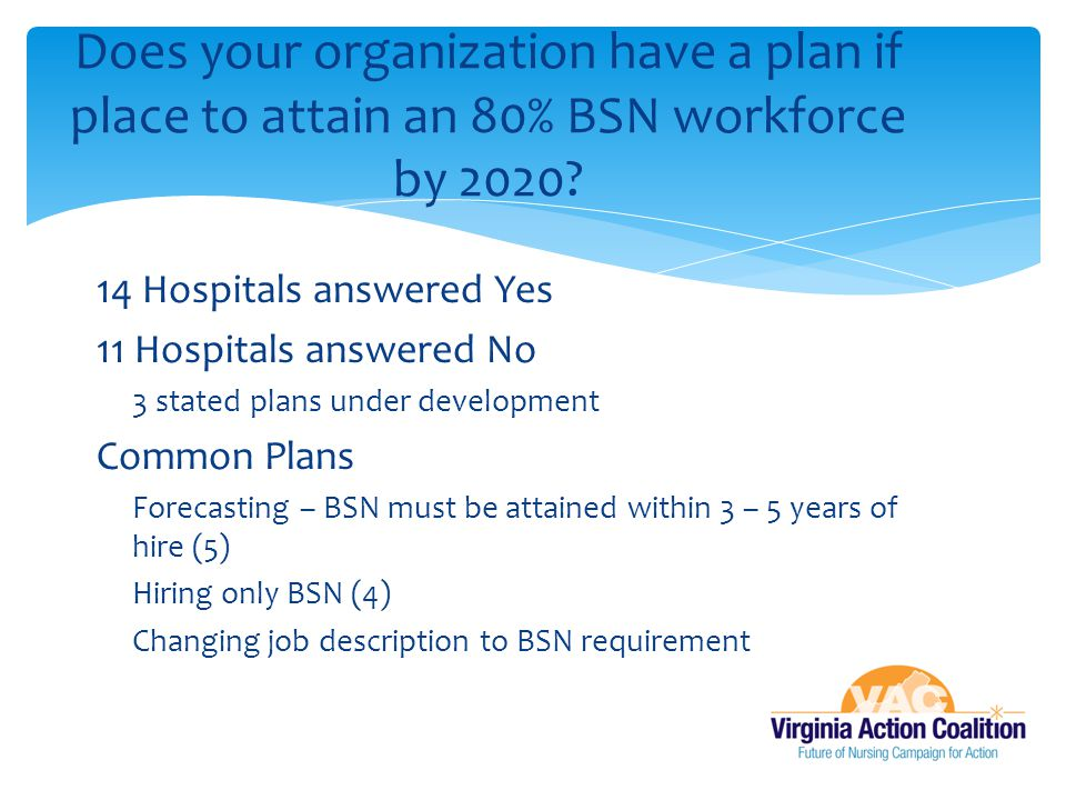 Does your organization have a plan if place to attain an 80% BSN workforce by 2020