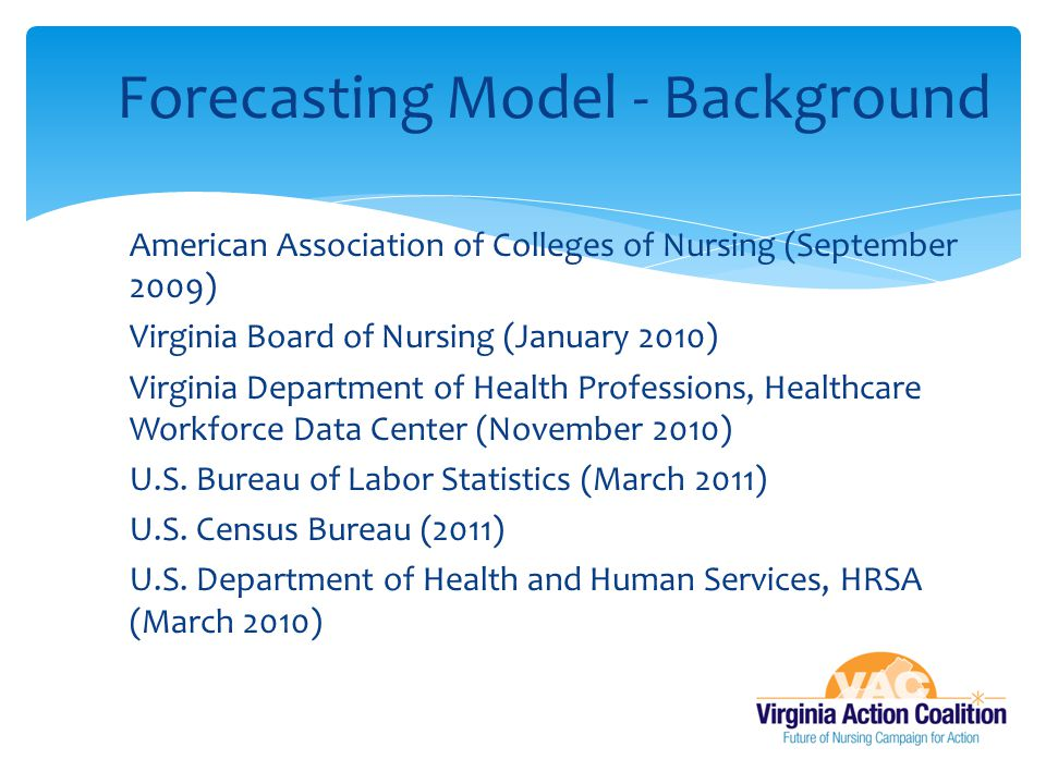 Forecasting Model - Background