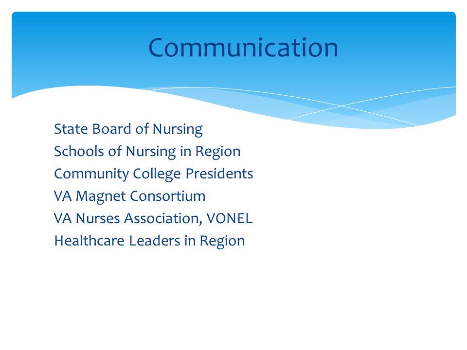 Communication State Board of Nursing Schools of Nursing in Region