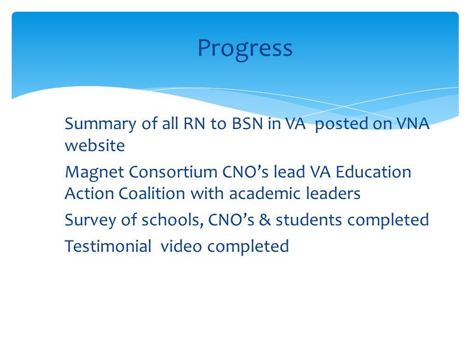 Progress Summary of all RN to BSN in VA posted on VNA website