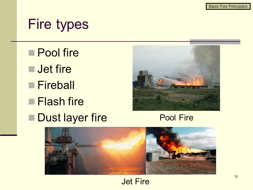 Fire types Pool fire Jet fire Fireball Flash fire Dust layer fire