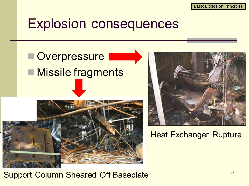 Explosion consequences