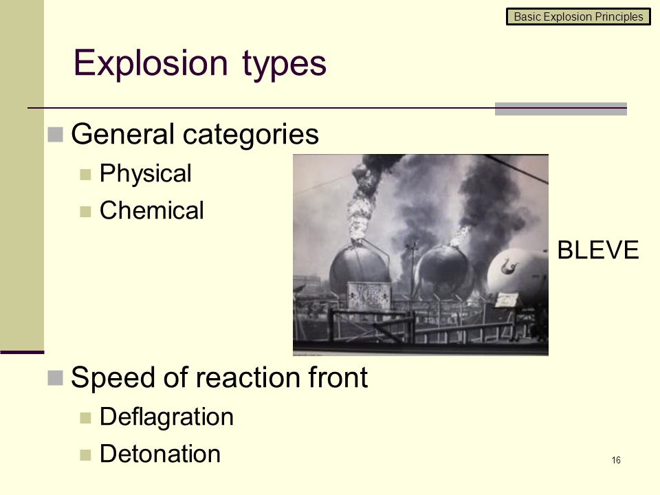 Basic Explosion Principles