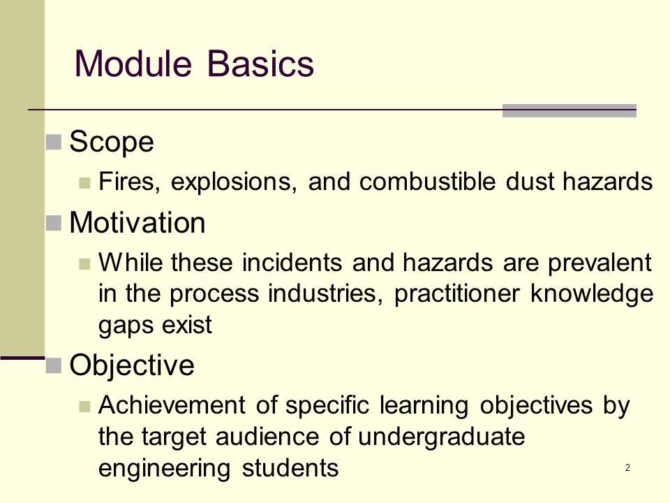 Module Basics Scope Motivation Objective